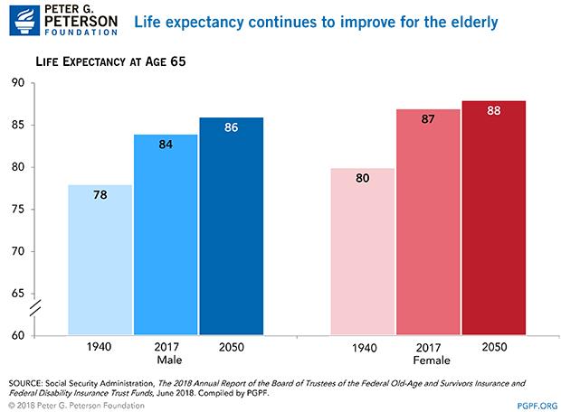 life-expectancy.jpg