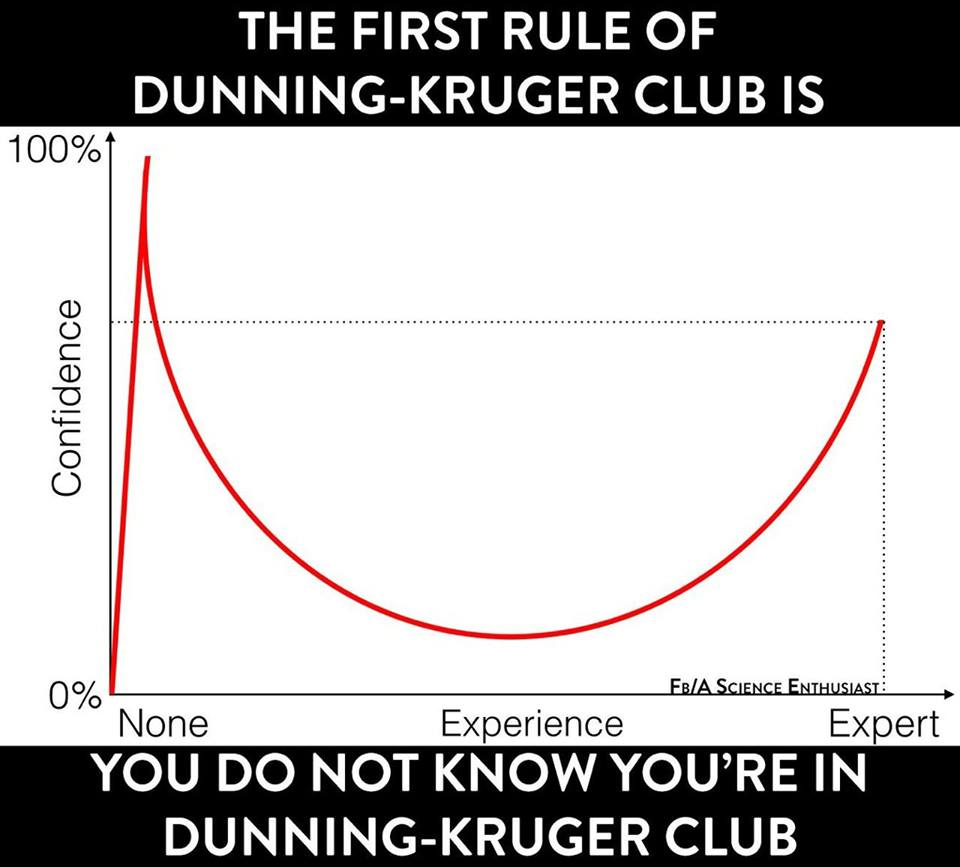 Dunning-Kruger Club.jpg